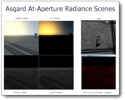 Asgard At-Apterture Radiance Scenes