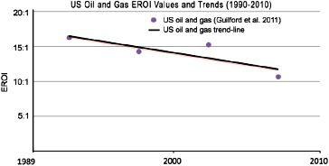 Improving oil recovery and enabling ccs: an evaluation of offshore gas-recycling in europe to ccus in the united states - sciencedirect sizable gas recycling operation
