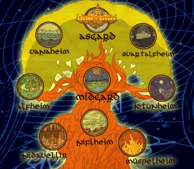 [marvel's thor] what is the relationship between asgard, the nine realms and all of those other marvel-verse? ar universe and also the